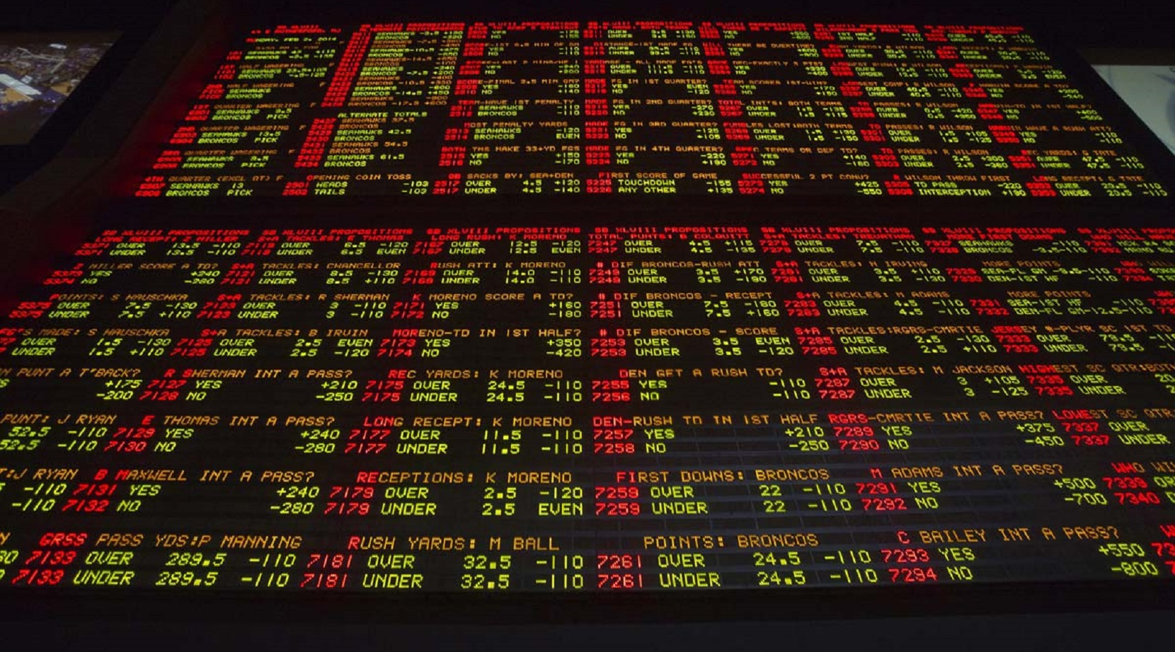 Sports Betting Boards at Sportsbook
